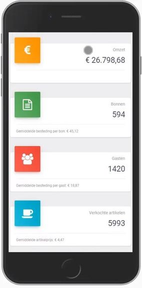 Backoffice Cloud - Unitouch Dashboard op smartphone